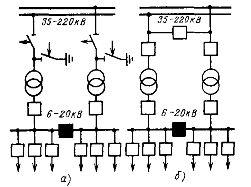 Схемы присоединения трансформаторов ГПП к питающей сети 35 — 220 кВ энергосистемы