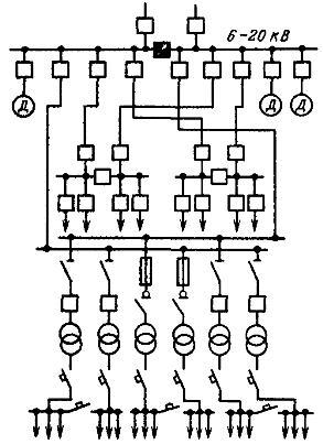 Характерная смешанная (радиально-магистральная) схема питания в системе внутреннего электроснабжения промышленного предприятия