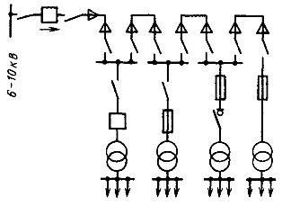 Характерная магистральная схема питания в системе внутреннего электроснабжения промышленного предприятия