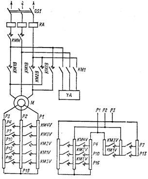 Схема электропривода подъема с панелью ТСА