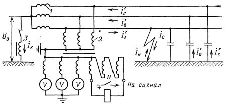 Замыкание фаз на землю в трехфазной электрической сети с компенсацией емкостных токов