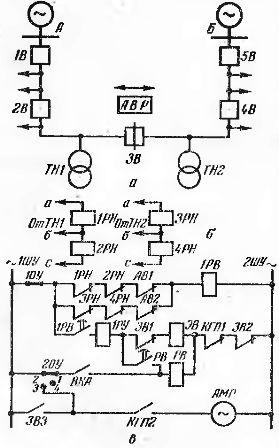Рис. 1 Схема сетевого АВР для