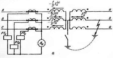 Распределение токов в обмотках силового трансформатора при к.з. за ним