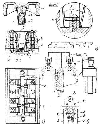 Испытательный блок типа БИ-4