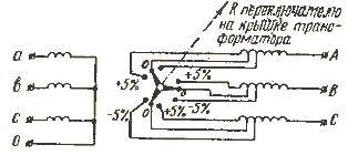 Схема отводов от части витков для измерения коэффициента трансформации на ±5%