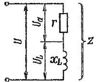 Последовательное соединение участков цепи с активным и индуктивным сопротивлением