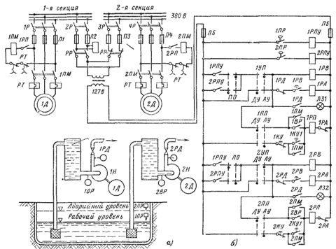 схема электропривода (б).