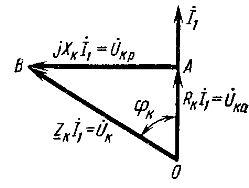 Векторная диаграмма трансформатора при коротком замыкании