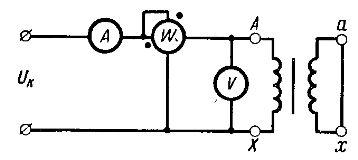 Схема опыта короткого замыкания трансформатора