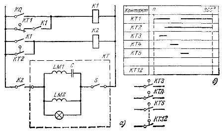 Регулятор темпа работы линии с прибором КЭП-12У