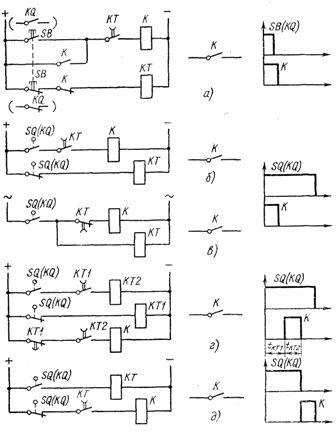 Схемы преобразования длительности сигналов