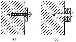 Крепление заземляющих проводников дюбелями непосредственно к стене (а) и с подкладкой (б)