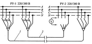 Схема фазирования кабелей