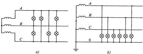 Схемы присоединения электрических ламп к сети с линейным (а) и фазным (б) напряжениями