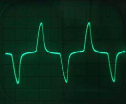 Сложный переменный ток на экране осциллографа