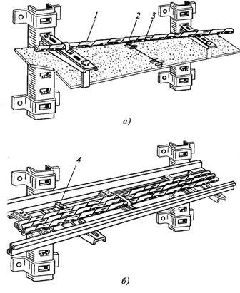 Прокладка кабелей на полках (а) и в лотках (б)