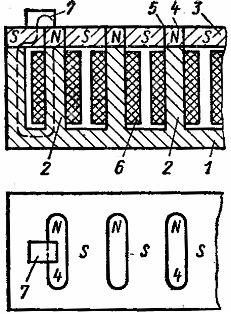 Ремонт электроплит аристон в москве на дому