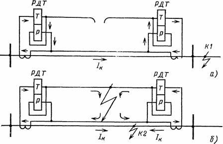 Прохождение тока в обмотках реле при обрыве (а) и замыкании между собой соединительных проводов