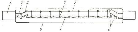 Конструкция обычного трубчатого источника ИК излучения
