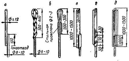 Конструкции молниеприемников