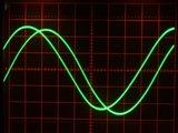 Сдвиг фаз у переменных токов