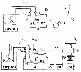 Измерение температуры измерительными мостами: а) в ручном режиме; б) в автоматическом режиме