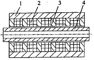 Линейный двигатель цилиндрической конструкции