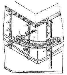 Установка обводного универсального устройства на углу поворота кабельной трассы в тоннеле