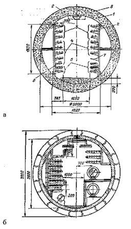 Размещение кабелей в туннелях и коллекторах круглого сечения