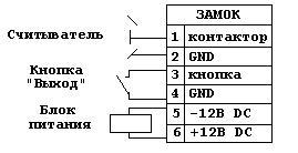 Подключение электромагнитного замка
