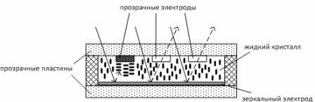 Жидкокристаллический индикатор, работающий на отражение