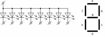 Знаковый полупроводниковый индикатор
