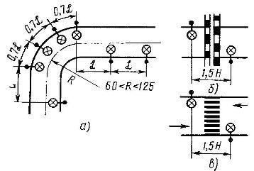 Схема расположения светильников