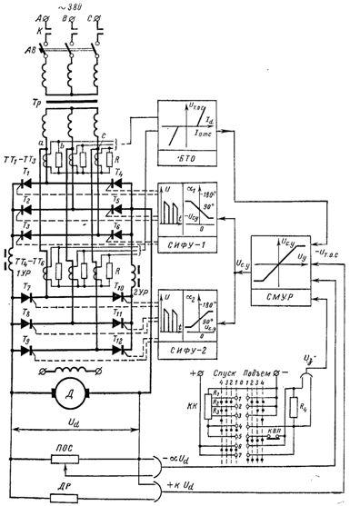 Схема кранового электропривода