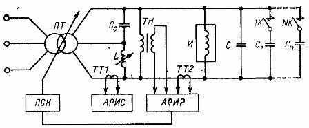 Схема питания индукционной тигельной печи от силового трансформатора с симметрирующим устройством и регуляторами режима печи