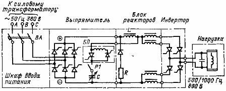 Принципиальная схема силовых цепей тиристорного преобразователя типа ТПЧ-800-1