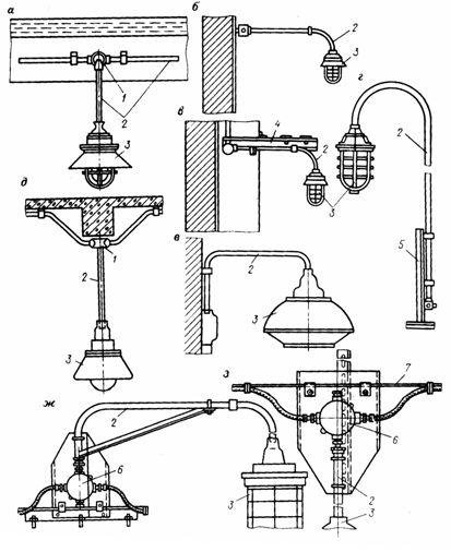 Схемы установки и крепления