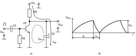 Простейшая схема для формирования линейно изменяющегося напряжения б) Временная диаграмма импульсов пилообразной формы
