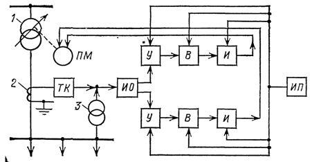 Структурная схема автоматического регулятора напряжения