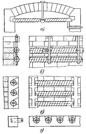Конструкции проволочных спиральных нагревателей на керамических трубках