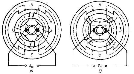 Схема простейшего генератора постоянного тока с кольцевым якорем