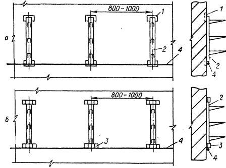 Зануление одиночных кабельных конструкций