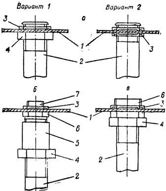 Соединение металлического корпуса со стальной трубой электропроводк