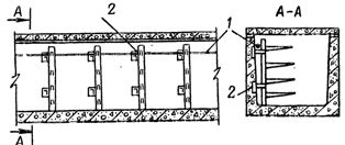 Зануление кабельных конструкций в каналах