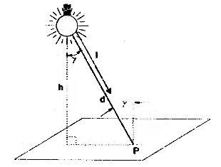 Светотехнические величины: световой поток, сила света ...