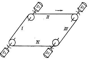 Схема многодвигательного конвейера