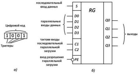 Регистр: а) общее представление, б) условно-графическое обозначение