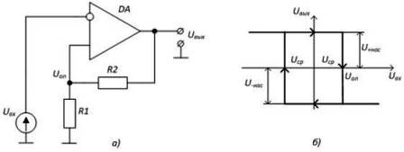 Триггер Шмитта на ОУ: а) простейшая схема б) характеристика работы