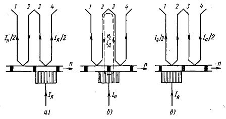 Схема процесса коммутации тока