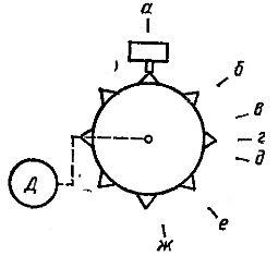 Регулятор поперечной подачи строгального станка